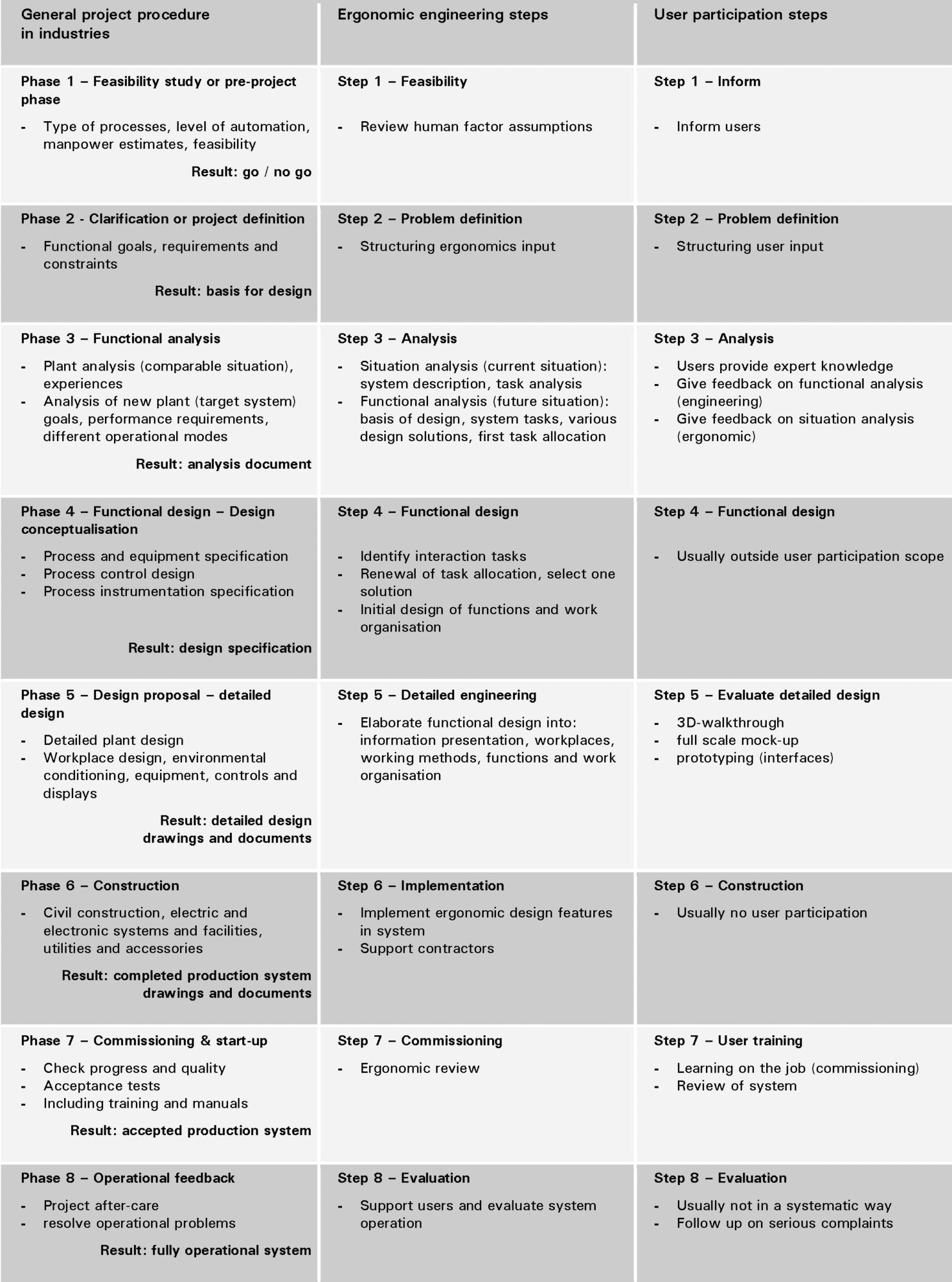 figure-1-overview-erg-appr
