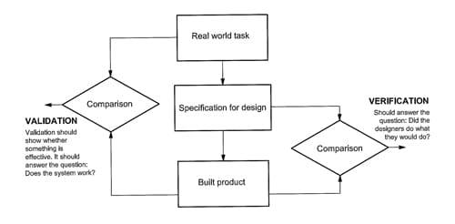 vv-schematic2